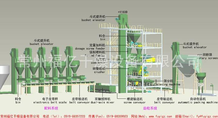 配方肥造粒生产线
