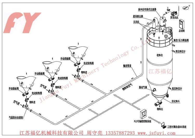 电路 电路图 电子 工程图 平面图 原理图 750_530